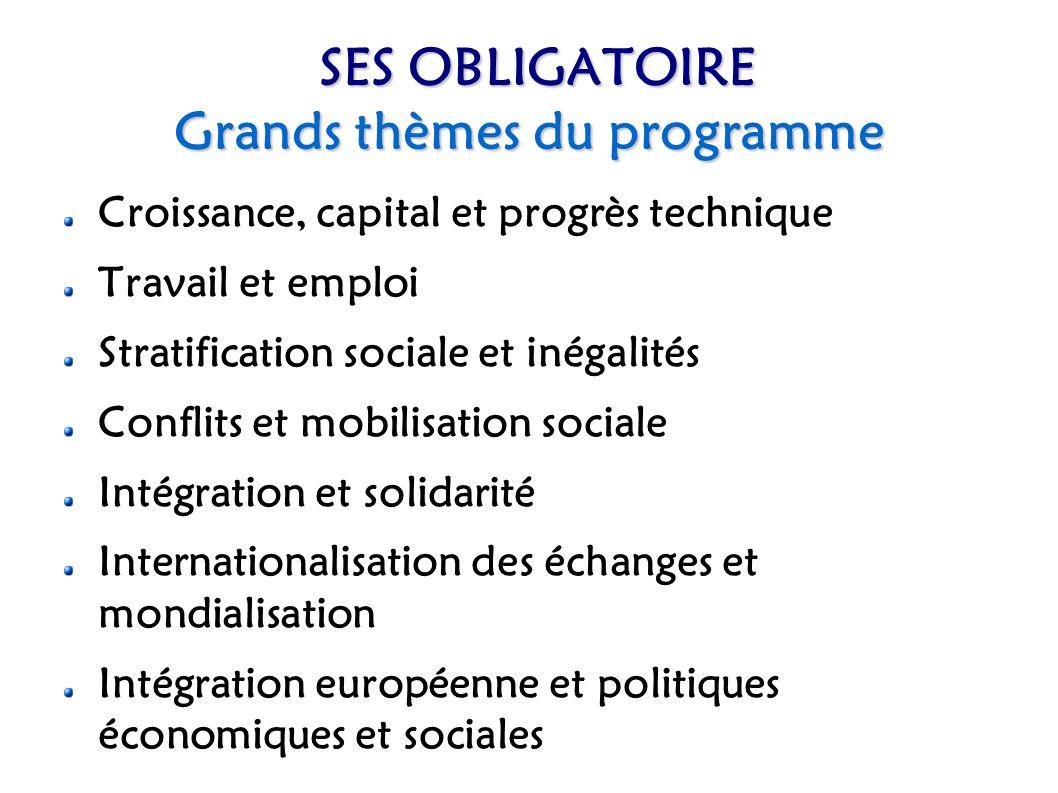 Spécialité SES Grands auteurs du programme M.Weber M.