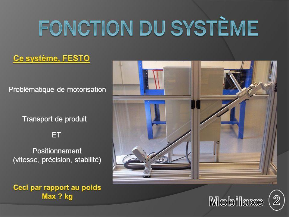 Positionnement (vitesse, précision, stabilité) Problématique de motorisation Transport de produit ET