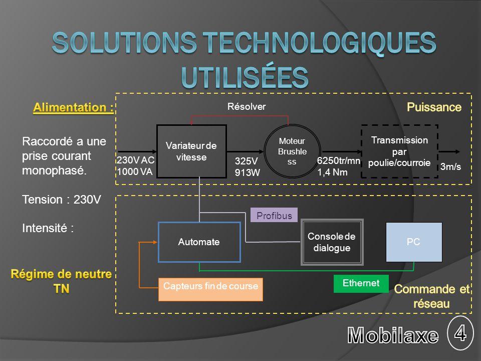 Dégradé Semi Auto Apprentissage Automatique Mettre sous tension par linterrupteur général Vue dinitialisation présente.
