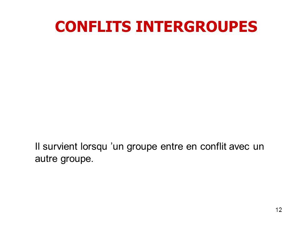 12 CONFLITS INTERGROUPES Il survient lorsqu un groupe entre en conflit avec un autre groupe.