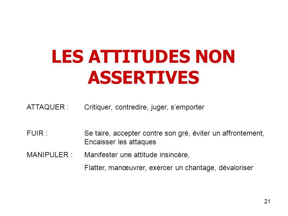 21 LES ATTITUDES NON ASSERTIVES ATTAQUER :Critiquer, contredire, juger, semporter FUIR :Se taire, accepter contre son gré, éviter un affrontement, Enc