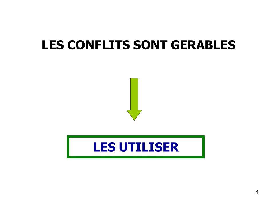 4 LES UTILISER LES CONFLITS SONT GERABLES