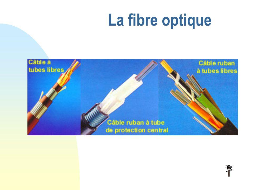 Le réseau dun lycée (suite) Étoile optique Adaptateur optique/cuivre