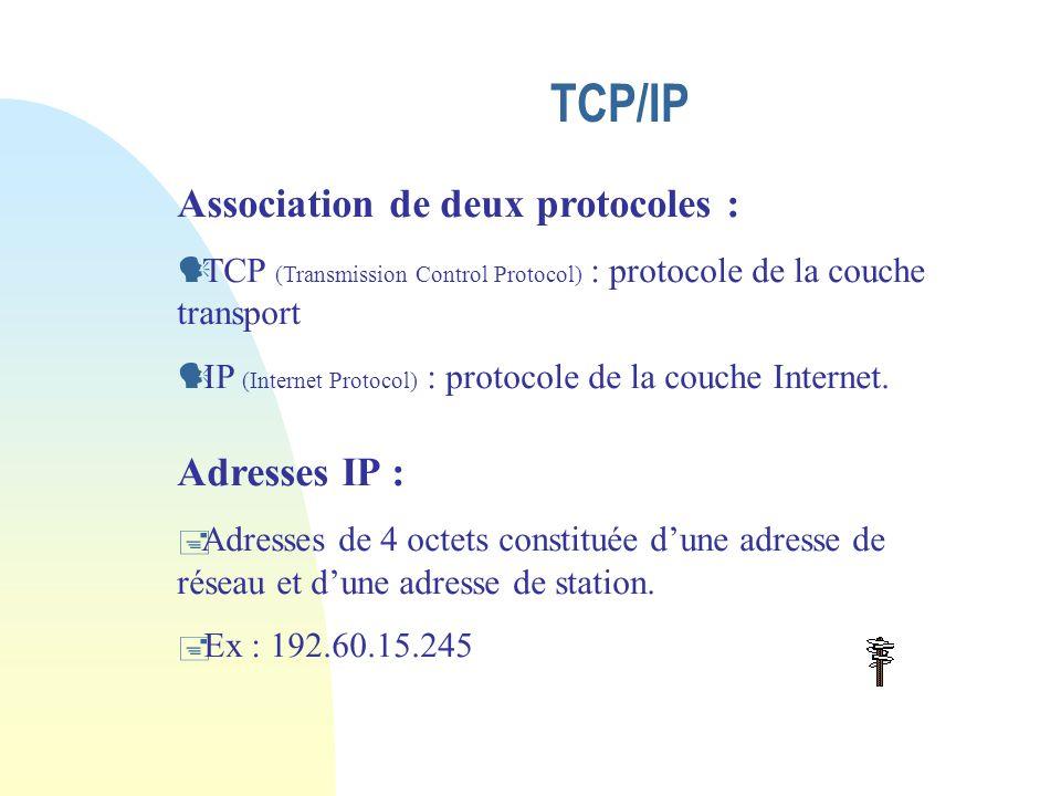 Choix 1 : Bus Trois cartes réseaux sorties BNC : 3 x 20. (Les trois T- BNC sont en général fournis avec la carte réseau) Deux bouchons : 2 x 3 Trois c