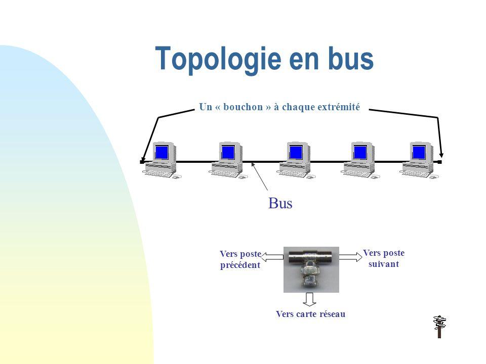 Câbles coaxiaux De deux types : L Ethernet épais n est plus guère utilisé.