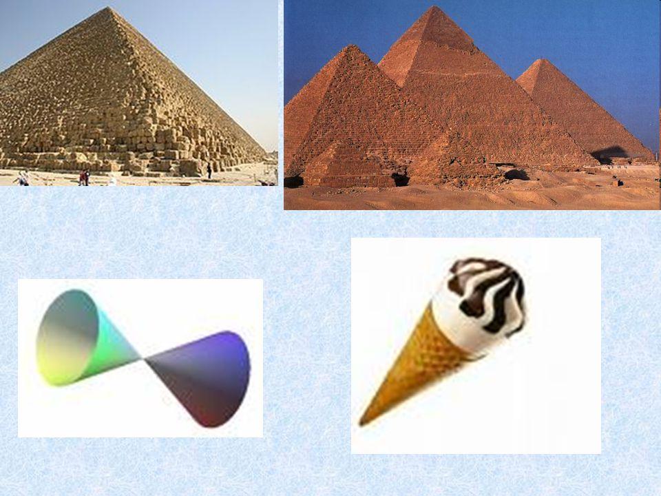 SECTIONS PLANES I PYRAMIDES et CONES de REVOLUTION 1° Pyramide Base Arête Hauteur Face latérale Dans une pyramide : La base est un polygone Les faces latérales sont des triangles ayant un sommet commun appelé sommet de la pyramide La hauteur est la distance SI du sommet à la base.