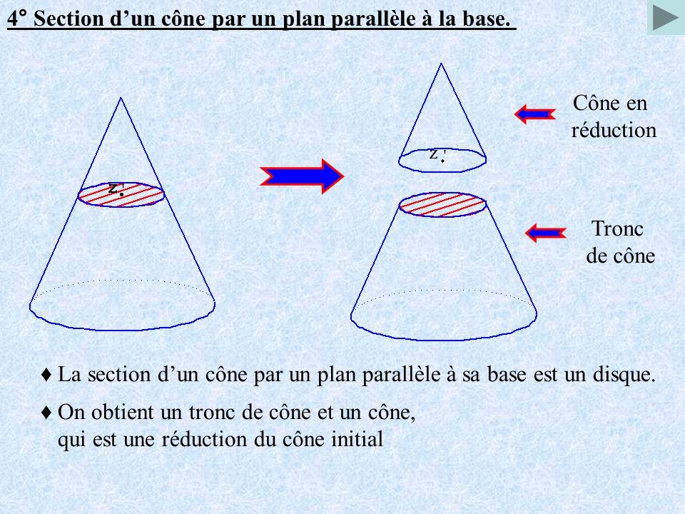 4° Section dun cône par un plan parallèle à la base. La section dun cône par un plan parallèle à sa base est un disque. On obtient un tronc de cône et