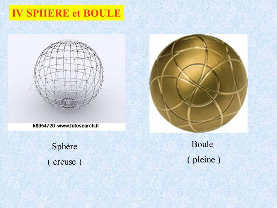 IV SPHERE et BOULE Sphère Boule ( creuse ) ( pleine )