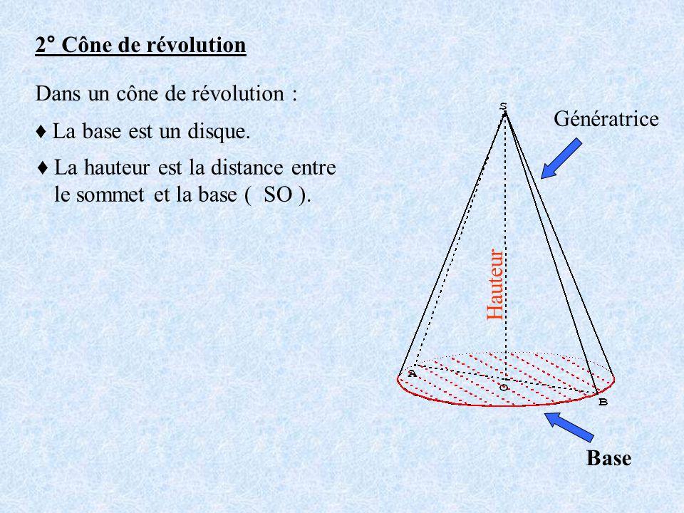 2° Cône de révolution Dans un cône de révolution : La base est un disque. La hauteur est la distance entre le sommet et la base ( SO ). Base Hauteur G