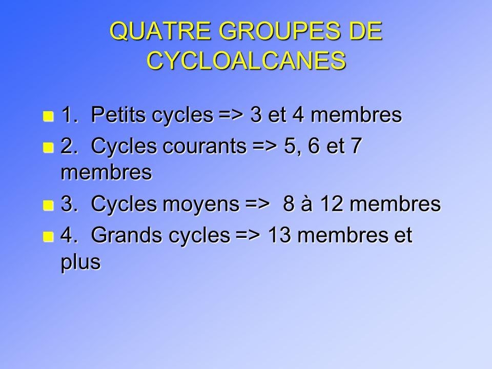 QUATRE GROUPES DE CYCLOALCANES n 1.Petits cycles => 3 et 4 membres n 2.