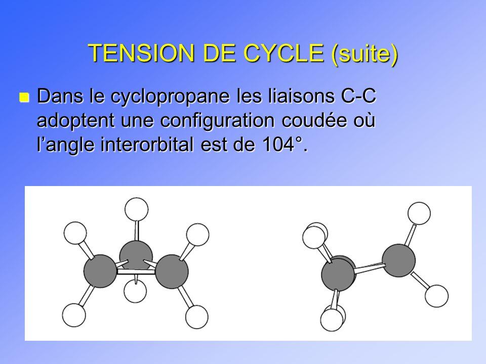 TENSION DE CYCLE (suite) n Dans le cyclopropane les liaisons C-C adoptent une configuration coudée où langle interorbital est de 104°.