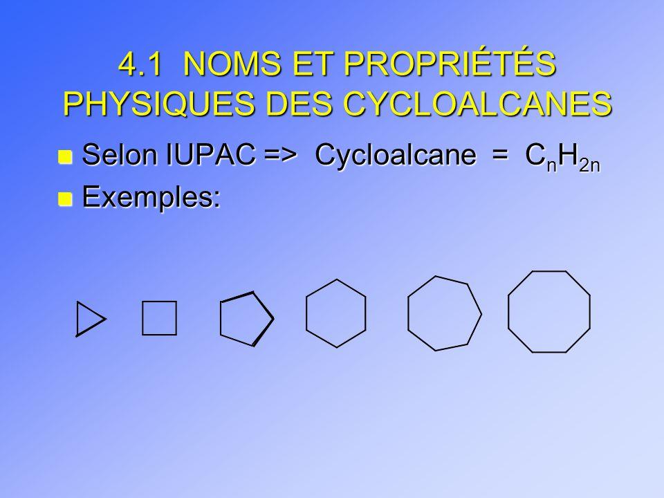 4.3 LE CYCLOHEXANE n Conformation chaise Aucun H éclipsé