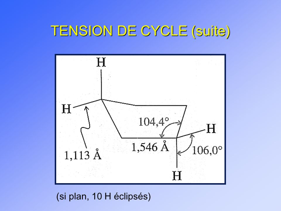 TENSION DE CYCLE (suite) (si plan, 10 H éclipsés)