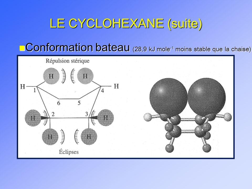 LE CYCLOHEXANE (suite) n Conformation bateau (28,9 kJ mole -1 moins stable que la chaise)