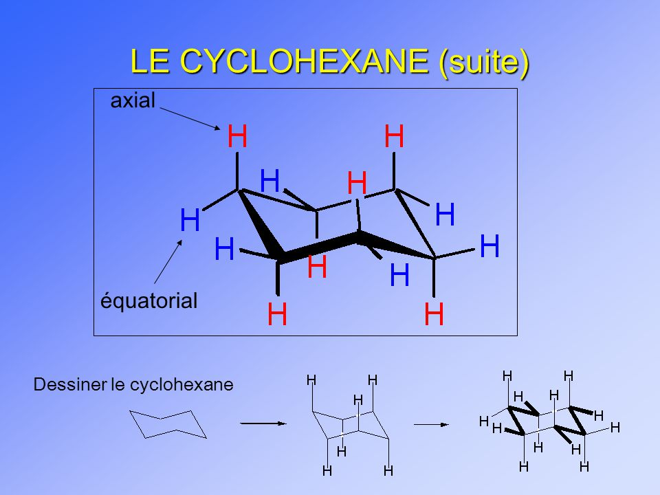 LE CYCLOHEXANE (suite) axial équatorial Dessiner le cyclohexane