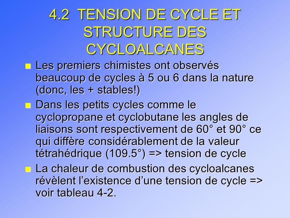 4.2 TENSION DE CYCLE ET STRUCTURE DES CYCLOALCANES n Les premiers chimistes ont observés beaucoup de cycles à 5 ou 6 dans la nature (donc, les + stables!) n Dans les petits cycles comme le cyclopropane et cyclobutane les angles de liaisons sont respectivement de 60° et 90° ce qui diffère considérablement de la valeur tétrahédrique (109.5°) => tension de cycle n La chaleur de combustion des cycloalcanes révèlent lexistence dune tension de cycle => voir tableau 4-2.