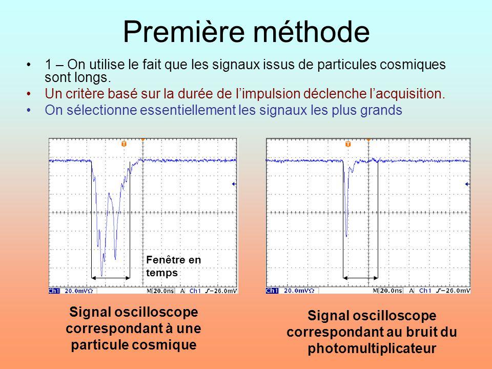 Première méthode 1 – On utilise le fait que les signaux issus de particules cosmiques sont longs. Un critère basé sur la durée de limpulsion déclenche