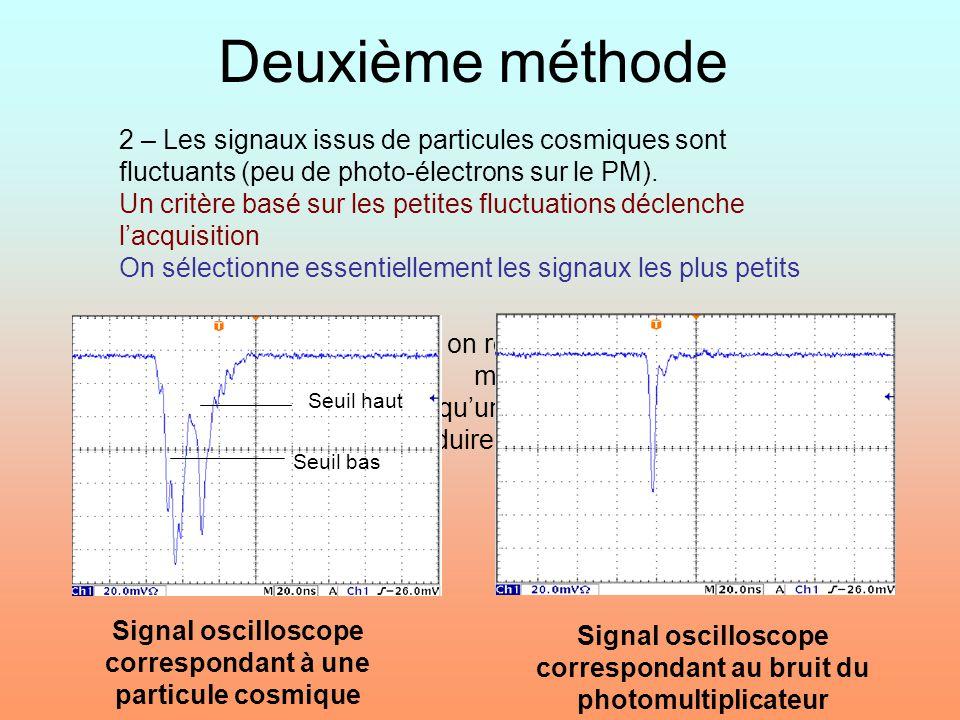 Dans les deux cas on rejette complètement le bruit mais on ne considère quun certain type de signal ce qui peut conduire à des biais de la mesure Deux