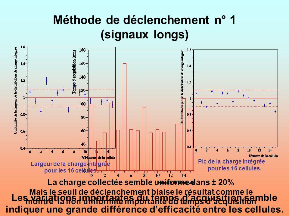 Méthode de déclenchement n° 1 (signaux longs) Pic de la charge intégrée pour les 16 cellules. Largeur de la charge intégrée pour les 16 cellules. La c