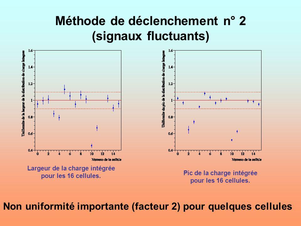 Méthode de déclenchement n° 2 (signaux fluctuants) Largeur de la charge intégrée pour les 16 cellules. Pic de la charge intégrée pour les 16 cellules.