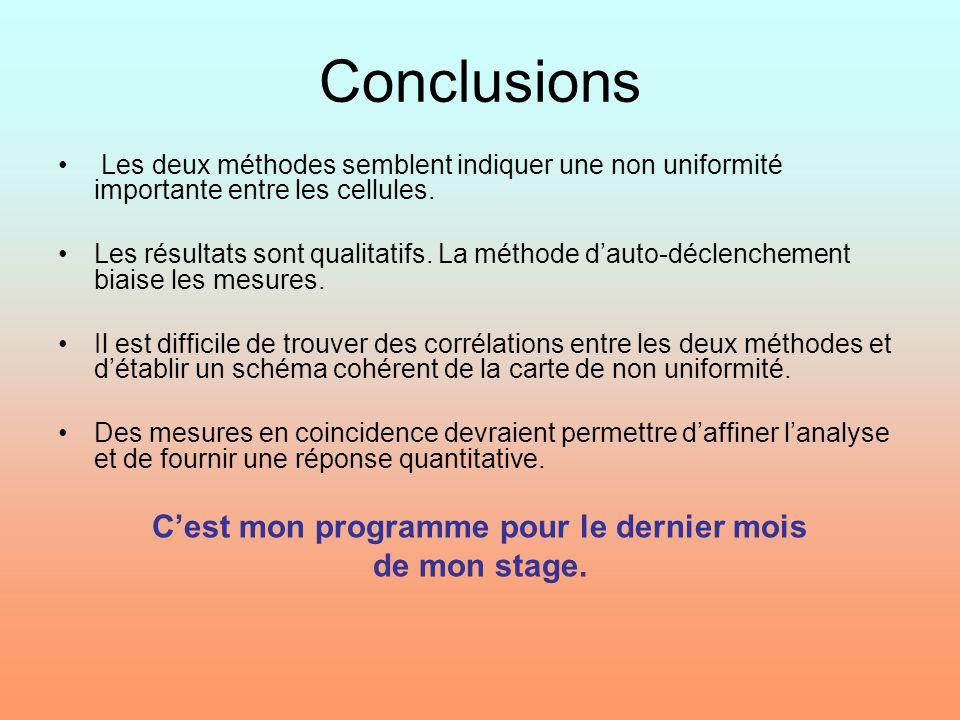 Conclusions Les deux méthodes semblent indiquer une non uniformité importante entre les cellules. Les résultats sont qualitatifs. La méthode dauto-déc
