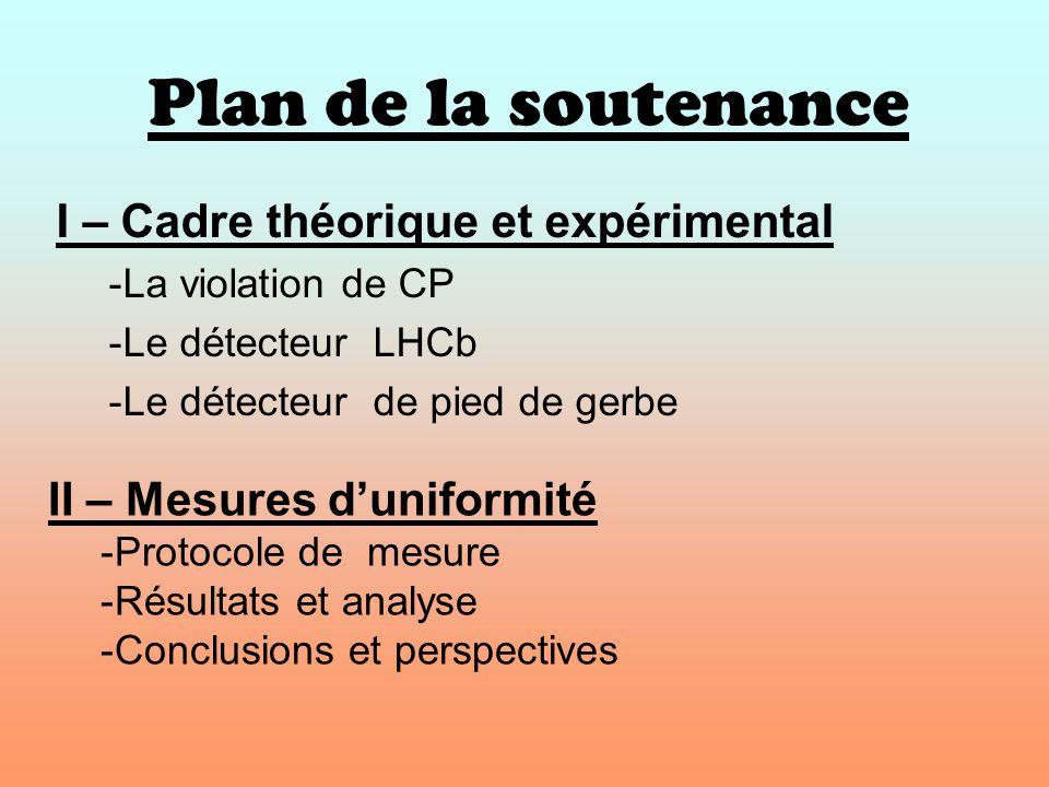 Plan de la soutenance I – Cadre théorique et expérimental -La violation de CP -Le détecteur LHCb -Le détecteur de pied de gerbe II – Mesures duniformi