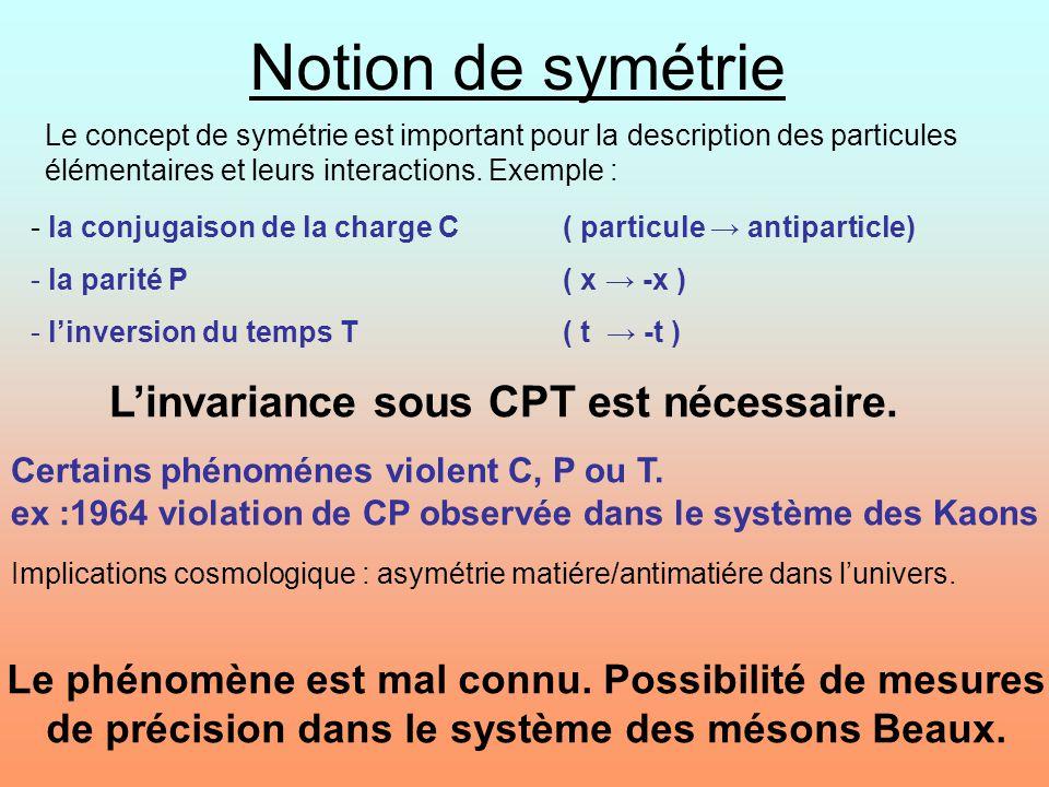Notion de symétrie - la conjugaison de la charge C ( particule antiparticle) - la parité P ( x -x ) - linversion du temps T ( t -t ) Linvariance sous