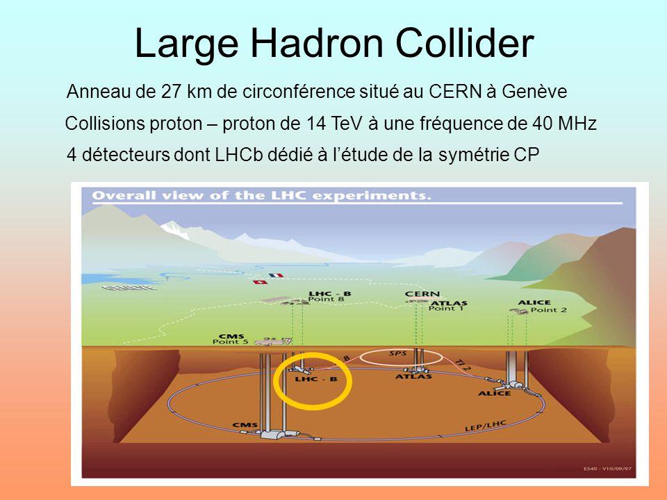 Large Hadron Collider Collisions proton – proton de 14 TeV à une fréquence de 40 MHz Anneau de 27 km de circonférence situé au CERN à Genève 4 détecte