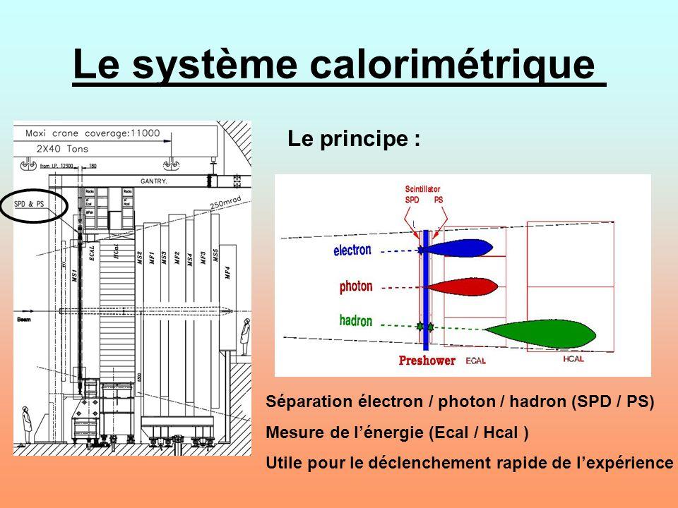 Le système calorimétrique Le principe : Séparation électron / photon / hadron (SPD / PS) Mesure de lénergie (Ecal / Hcal ) Utile pour le déclenchement