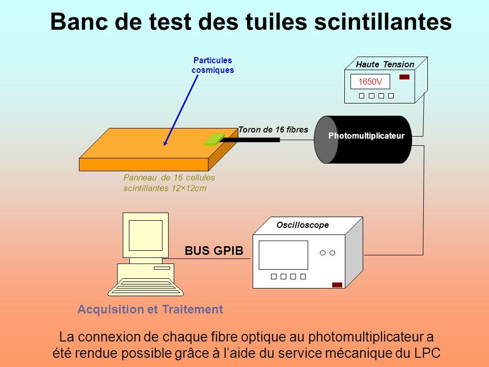 Banc de test des tuiles scintillantes Haute Tension Panneau de 16 cellules scintillantes 12×12cm Toron de 16 fibres Oscilloscope BUS GPIB 1650V Partic