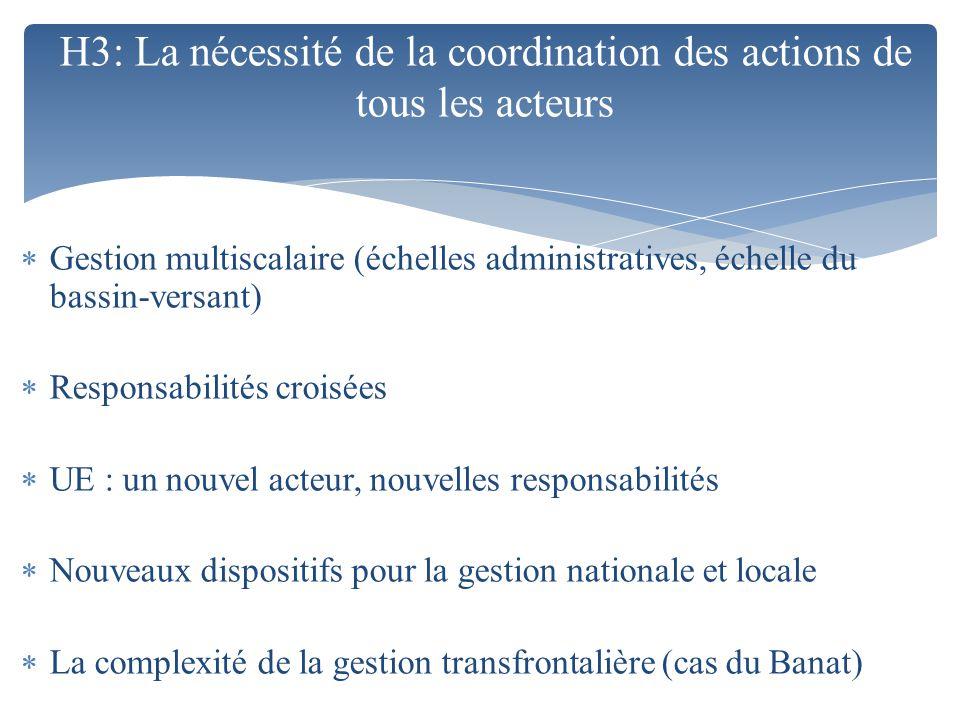 Gestion multiscalaire (échelles administratives, échelle du bassin-versant) Responsabilités croisées UE : un nouvel acteur, nouvelles responsabilités