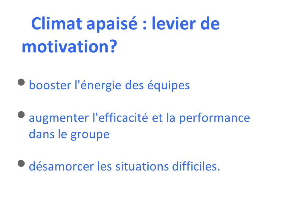 Climat apaisé : levier de motivation? booster l'énergie des équipes augmenter l'efficacité et la performance dans le groupe désamorcer les situations
