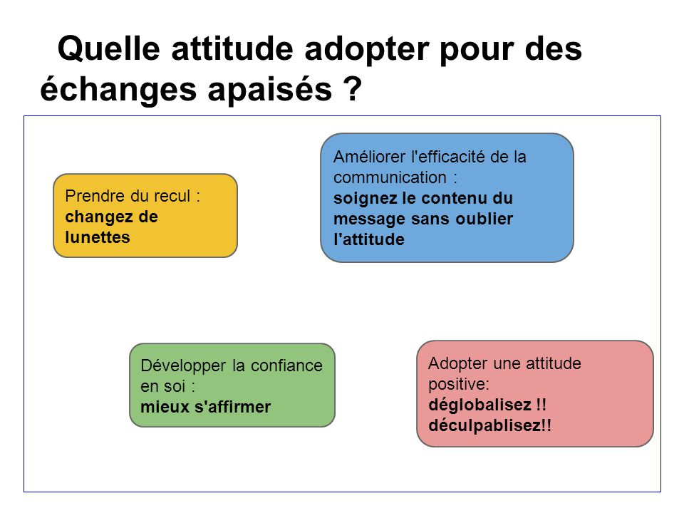 Quelle attitude adopter pour des échanges apaisés ? Prendre du recul : changez de lunettes Adopter une attitude positive: déglobalisez !! déculpablise