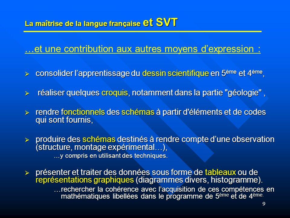 9 La maîtrise de la langue française et SVT …et une contribution aux autres moyens dexpression : consolider lapprentissage du dessin scientifique en 5
