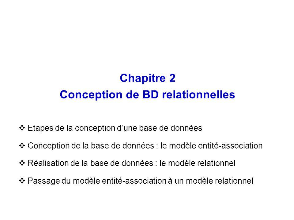 Chapitre 2 Conception de BD relationnelles Etapes de la conception dune base de données Conception de la base de données : le modèle entité-associatio