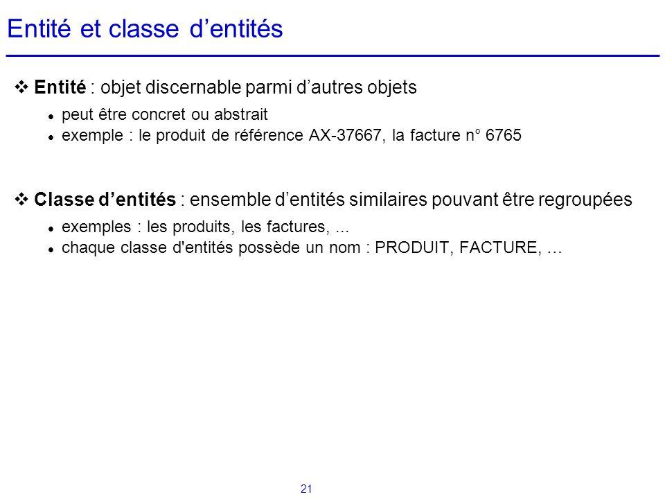 21 Entité et classe dentités Entité : objet discernable parmi dautres objets peut être concret ou abstrait exemple : le produit de référence AX-37667,