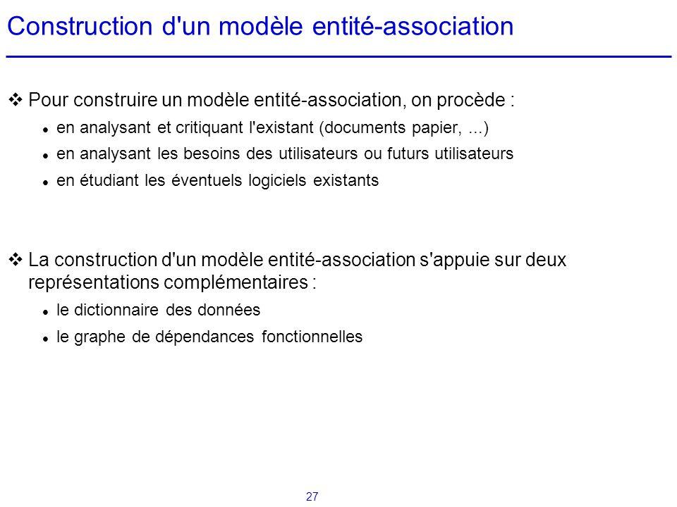 27 Construction d'un modèle entité-association Pour construire un modèle entité-association, on procède : en analysant et critiquant l'existant (docum