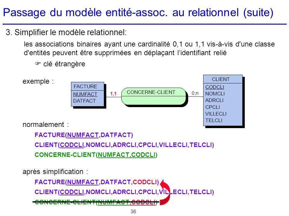 36 Passage du modèle entité-assoc. au relationnel (suite) 3. Simplifier le modèle relationnel: les associations binaires ayant une cardinalité 0,1 ou