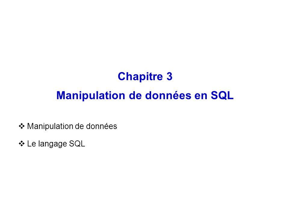 Chapitre 3 Manipulation de données en SQL Manipulation de données Le langage SQL