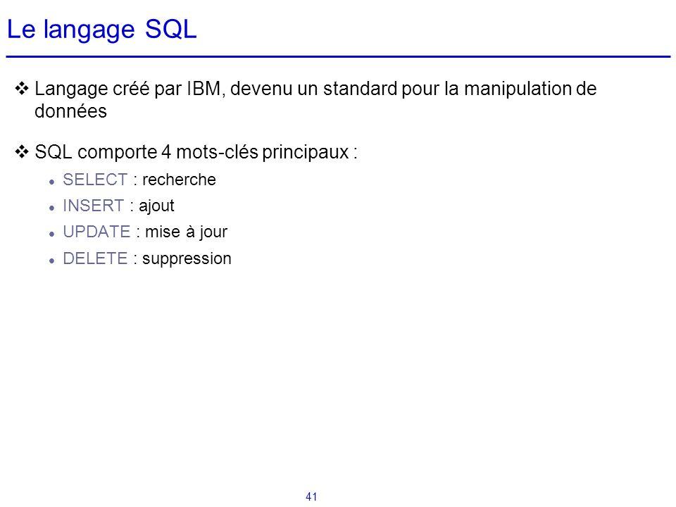 41 Le langage SQL Langage créé par IBM, devenu un standard pour la manipulation de données SQL comporte 4 mots-clés principaux : SELECT : recherche IN