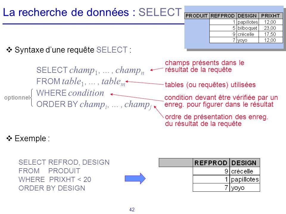 42 La recherche de données : SELECT Syntaxe dune requête SELECT : Exemple : SELECT champ 1,..., champ n FROM table 1,..., table m WHERE condition ORDE