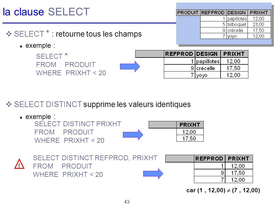 43 la clause SELECT SELECT * : retourne tous les champs exemple : SELECT DISTINCT supprime les valeurs identiques exemple : SELECT * FROM PRODUIT WHER