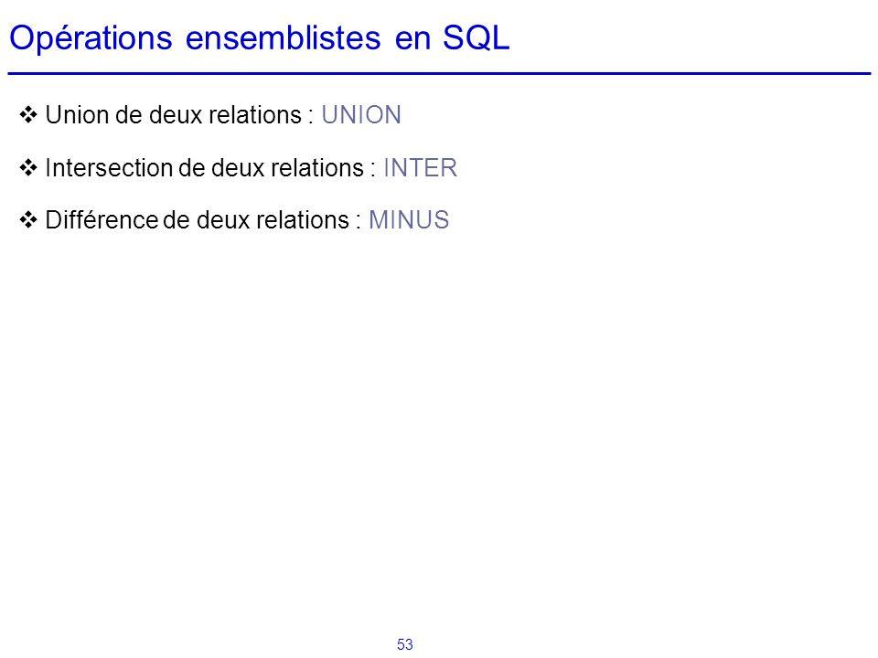 53 Opérations ensemblistes en SQL Union de deux relations : UNION Intersection de deux relations : INTER Différence de deux relations : MINUS
