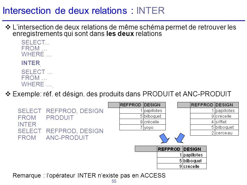 55 Intersection de deux relations : INTER Lintersection de deux relations de même schéma permet de retrouver les enregistrements qui sont dans les deu