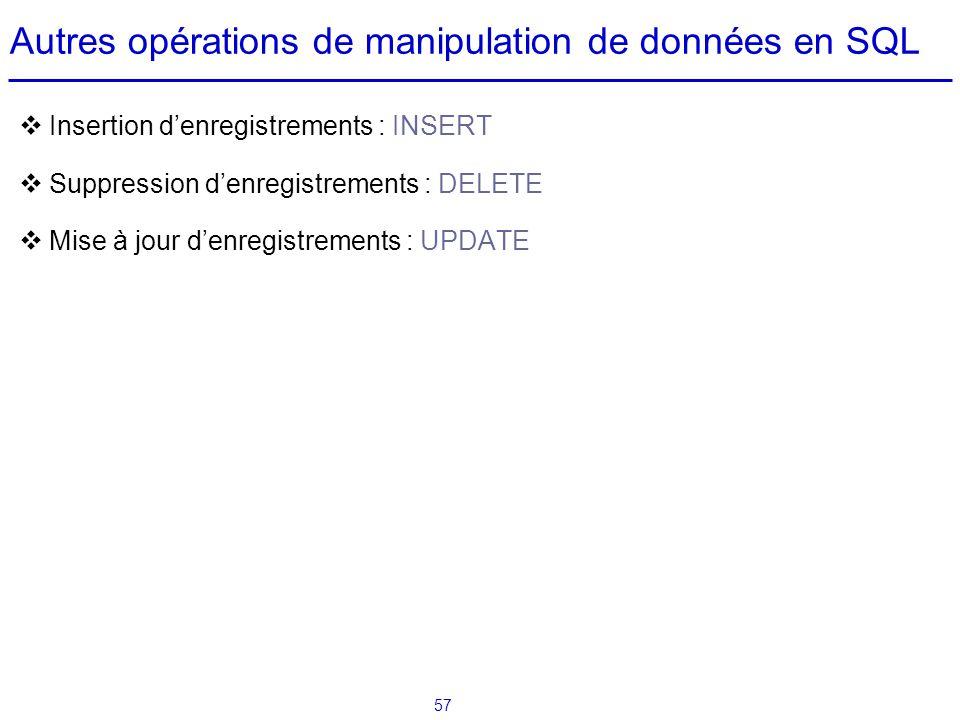 57 Autres opérations de manipulation de données en SQL Insertion denregistrements : INSERT Suppression denregistrements : DELETE Mise à jour denregist