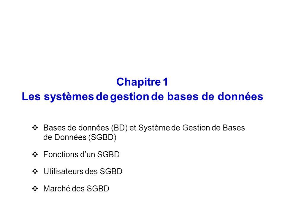 Chapitre 1 Les systèmes de gestion de bases de données Bases de données (BD) et Système de Gestion de Bases de Données (SGBD) Fonctions dun SGBD Utili