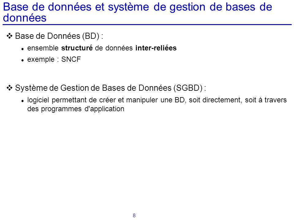 8 Base de données et système de gestion de bases de données Base de Données (BD) : ensemble structuré de données inter-reliées exemple : SNCF Système