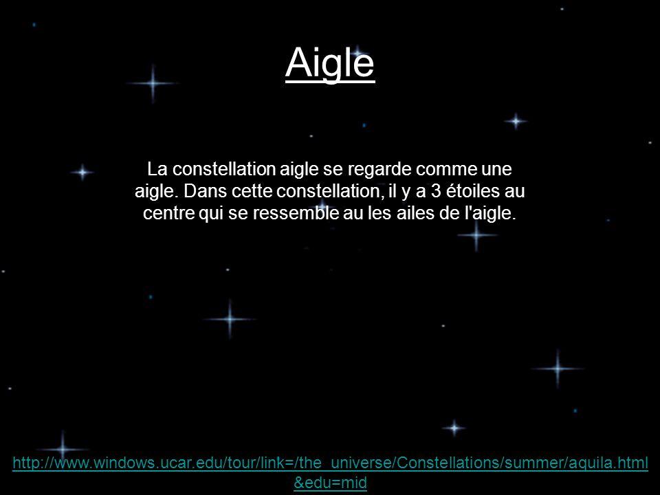 Aigle La constellation aigle se regarde comme une aigle.