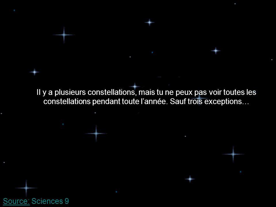 Il y a plusieurs constellations, mais tu ne peux pas voir toutes les constellations pendant toute lannée.