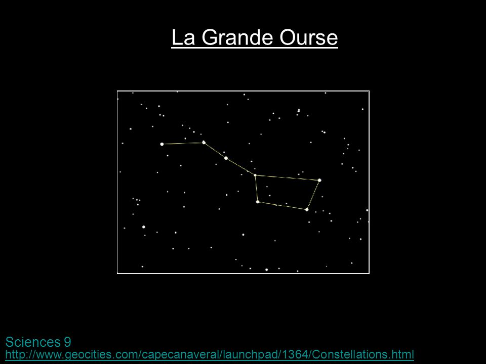 La Grande Ourse Sciences 9 http://www.geocities.com/capecanaveral/launchpad/1364/Constellations.html